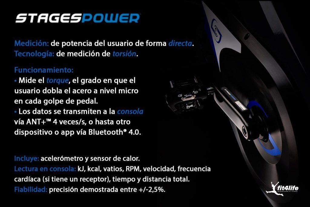 caracteristicas-stages-power-meter